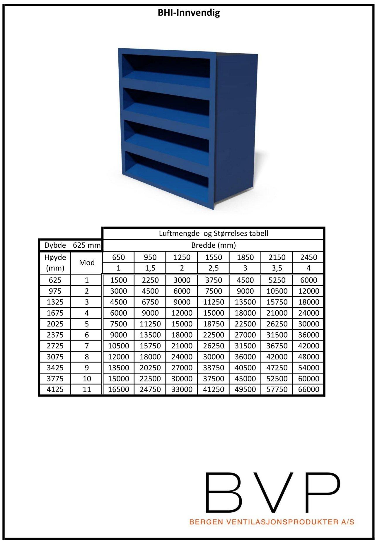 bhi-innvendig-bergensrist-tekniske-data-1280