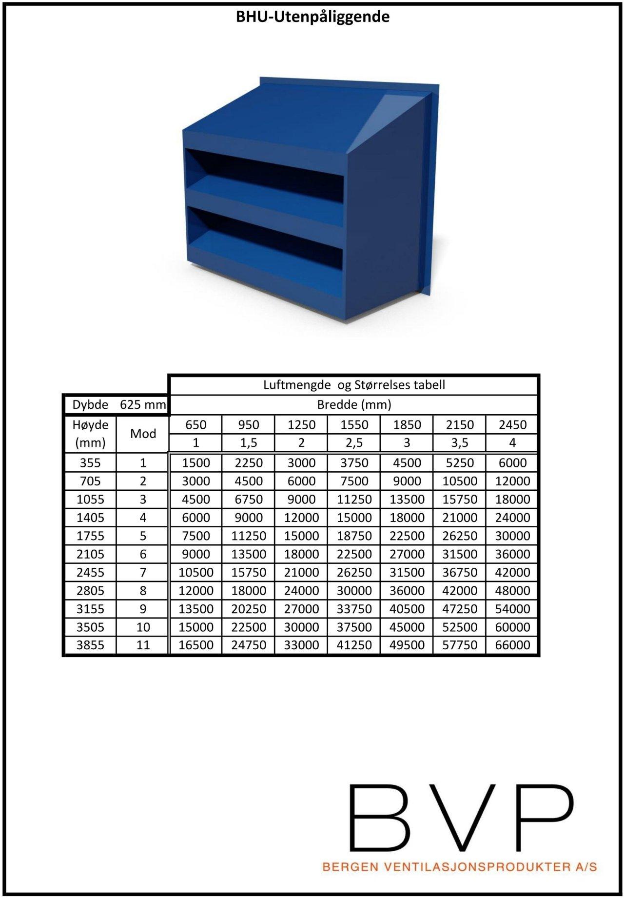 bhu-utenpaliggende-bergensrist-tekniske-data-1280